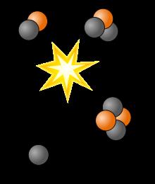 Kernfusion Grafik 1