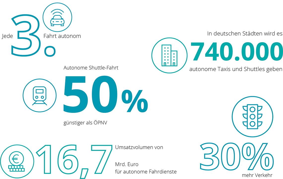 Deloitte%20Abbildung%201