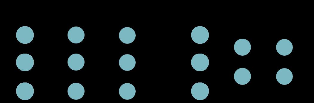 06_0_FFN_vs_RNN